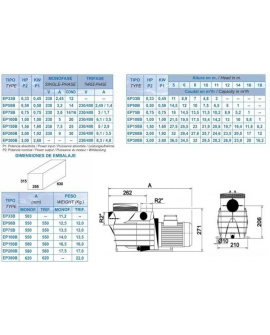 Pompe de filtration Delphino AEP 0.55 kW mono 10.5m3/h