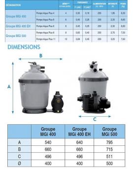 Platine de filtration Magic MGI 400 EH 6m3/h