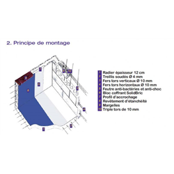 Piscine en kit Polystyrène 12x6 fond plat 1m50 avec escalier d'angle