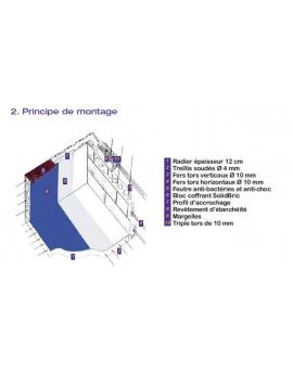 Piscine en kit Polystyrène 8x4 fond plat 1m50 avec escalier d'angle