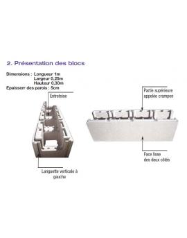 Piscine en kit Polystyrène 9x4 fond plat 1m50 avec escalier d'angle