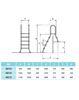 Echelle simple inox 5 marches d'accès pour piscine semi-enterrée