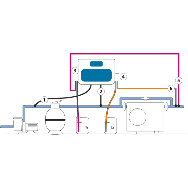 R gulateur colorim trique prizma 2 chlore liquide dosage ph a z piscine - Consommation chlore liquide piscine ...