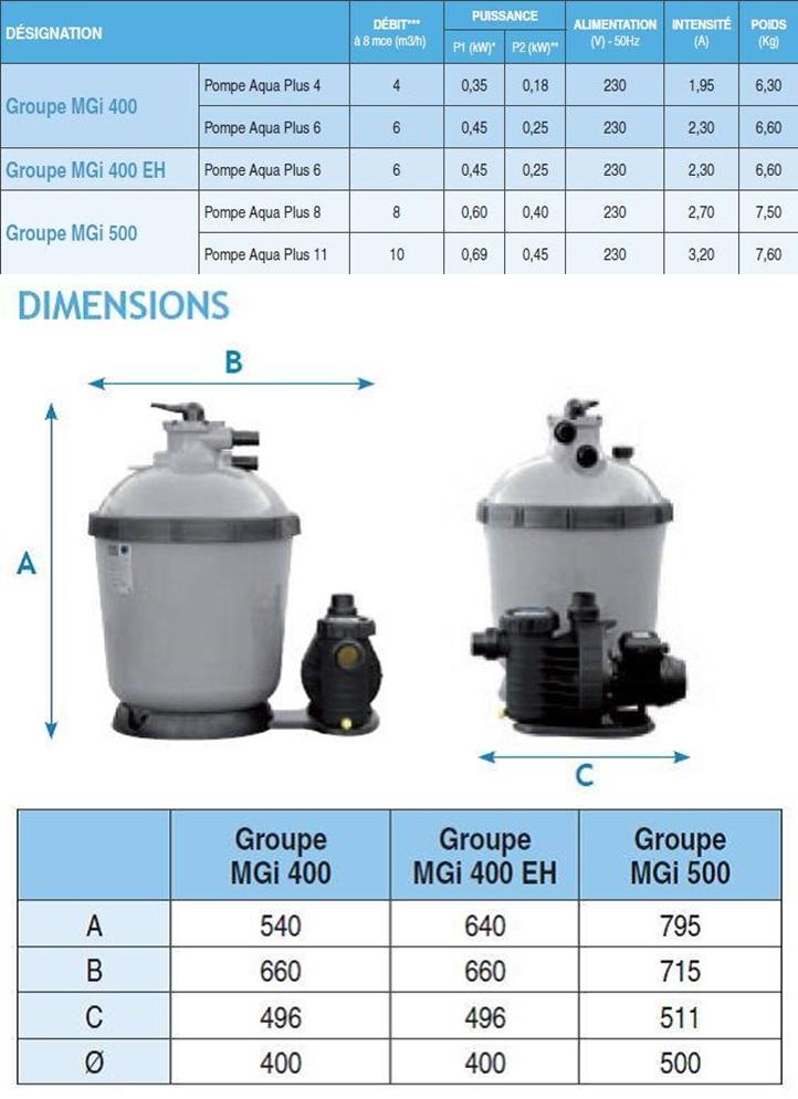 Platine de filtration magic mgi 400 4m3 h a z piscine for Materiel filtration piscine