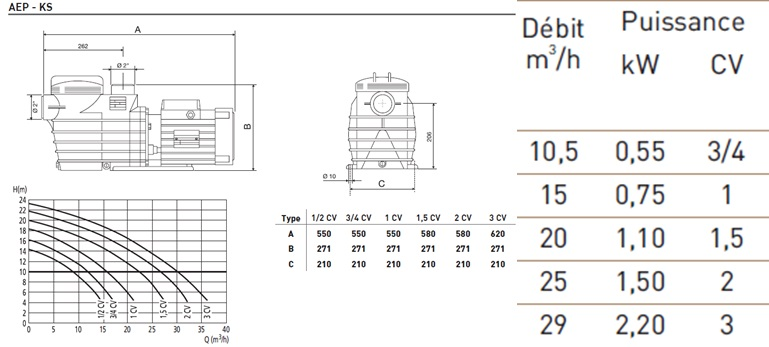 Pompe de filtration ks kw tri 25m3 h a z piscine for Pompe a chaleur piscine 25m3
